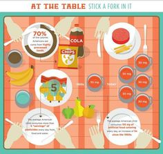 food poisoning infographic - Google Search