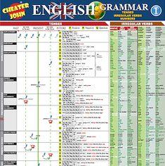English Grammar Use 1   Cheater John