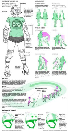 Roller derby info! Support your local roller derby!