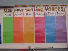 Use Your Writing Voices... A great classroom idea for the editing phase of the writing process. Both the teacher and students can provide examples.