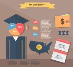 infographics layouts part 3 by Andrew Derr, via Behance