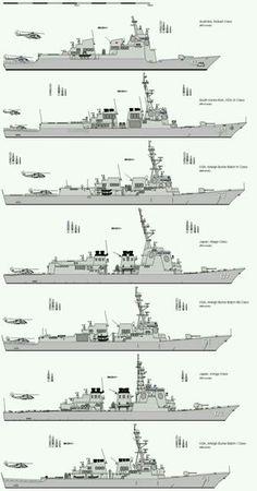 환태평양 해군력 비교 - 유용원의 군사세계