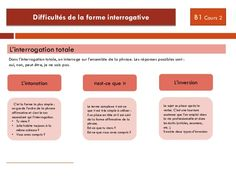 cours 2 La forme interrogative by LaurenceFreudenreich via slideshare Phrase Interrogative, Study, French Nails, Fle, French Grammar, Learn French, Studio, Investigations, Studying
