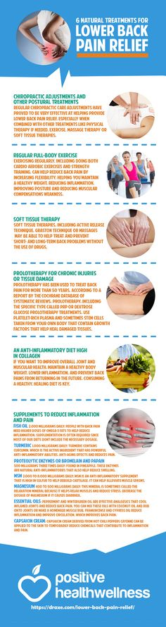 6 Natural Treatments for Lower Back Pain Relief – Positive Health Wellness Infographic