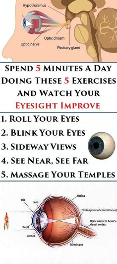 Spend 5 Minutes a Day Doing These 5 Exercises and Watch Your Eyesight Improve - Home Health Solution care care clinic care diy care ideas care workout Health And Beauty, Health And Wellness, Health Tips, Health Fitness, Health Care, Natural Cures, Natural Health, Eye Sight Improvement, Healthy Eyes