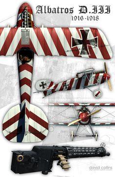 David Collins Aviation Art - Albatros D.III - Behind the Scenes Part 3