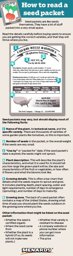 Don't let the stress of not understanding your seed packet prevent you from growing this year. Find out what it all means and get your seed setup started! http://www.menards.com/main/c-19313.htm?utm_source=pinterest&utm_medium=social&utm_campaign=gardencenter&utm_content=seed-setup&cm_mmc=pinterest-_-social-_-gardencenter-_-seed-setup