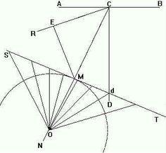 Make your own Vertical Sundial