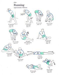 Stretchen na het rennen