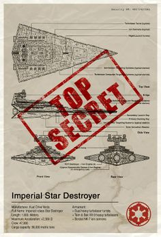 jimnapier:  Star Wars Blueprints by, A2K Design