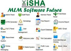 Isha technology develop all multi level marketing software at reasonable prices. Call now 9215010700 book free demo. Welcome Letters, Admin Panel, Seo Tools, Marketing Software, Multi Level Marketing, Software Development, Business Planning, Management, Technology