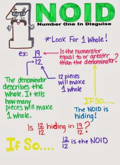 Mrs. White's 6th Grade Math Blog: NOID - Number One In Disguise