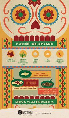 receita infográfico de carne mexicana