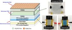 Color-changing windows harvest energy from wind, rain    Smart windows that can harvest electricity from wind or precipitation could be a future source of renewable energy, according to new research published recently in the journal ACS Nano. [The Future of Energy: http://futuristicnews.com/category/future-energy/]