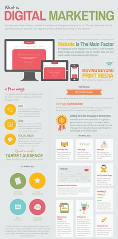 2014 Awesome Collection Of Useful Marketing Infographics | Top Design Magazine - Web Design and Digital Content