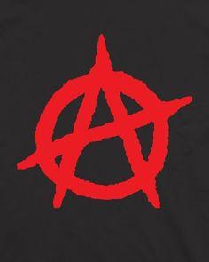 Anarchy in International Relations (Politics)
