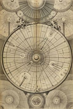 Antique map of the solar system; still good enough to get around but watch the speed bumps in the Kuiper Belt.