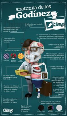 Radiografía de un godínez   Chilango.com