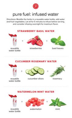 Pure Barre Infused Water Recipes