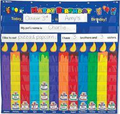 Learning Resources Pocket Chart - Birthday - 36 x 34 inches Birthday Bulletin Boards, Classroom Birthday, Classroom Bulletin Boards, Birthday Board, School Classroom, Class Displays, School Displays, Classroom Displays, Classroom Walls