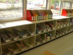 First Grade Garden: Classroom Organization, library labels