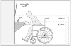 1000 Images About Ba Os Accesibilidad Reducida Limited Accessibility Bathrooms On Pinterest