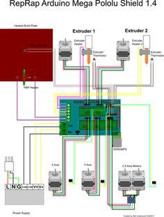 How to Wire a 3d Printer Schematic Arduino Mega Arduino