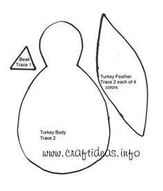 turkey cutout - Google Search