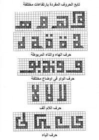 خبرات مصمم الى من يريد ان يتعلم خط الكوفي تربيعي Calligraphy Art Geometric Shapes Design Calligraphy Tutorial