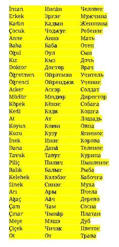 Russian Language Learning, Language Study, Turkish Lessons, Turkish Language, Abayas, Words, English, Istanbul, Languages