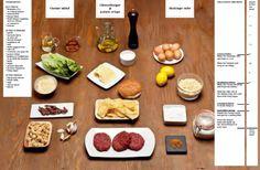 El-Bulli-Family-Meal-Cheeseburger.png 783×512 pixels