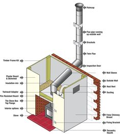 How to Replace Fireplace Damper . How to Replace Fireplace Damper .