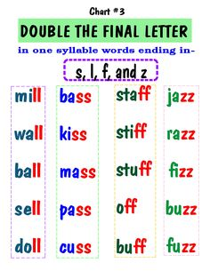 Double letter teaching phonics, teaching reading, teaching kids, phonics re Phonics Chart, Phonics Rules, Spelling Rules, Phonics Worksheets, Phonics Activities, Phonics Reading, Teaching Phonics, Teaching Reading, Kids Phonics