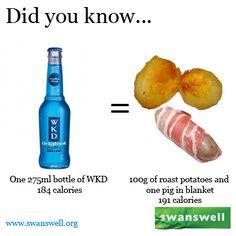 Calories in alcohol Alcohol Calories, Wkd, Pigs In A Blanket, Hot Sauce Bottles, Roast, Potatoes, Christmas, Xmas, Potato