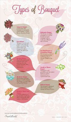 Infographic: Types of Wedding Bouquets from http://simplybridal.com This would have been of more use to me at one time in my life.