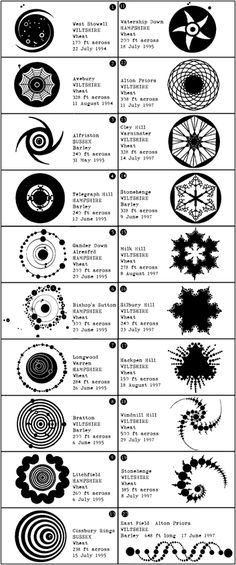 Crop circles as they have evolved over the years - FASCINATING PHENOMENON. verging on zentangle designs. Crop Circles, Ancient Aliens, Ancient History, European History, American History, Circle Design, Sacred Geometry, Wicca, Tattoo Inspiration