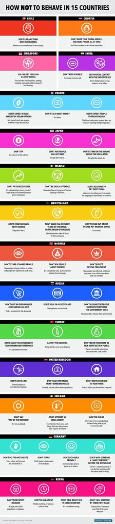 charming life pattern: how not to behave in 15 countries - infographic