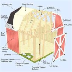 how to build a shed free plans.