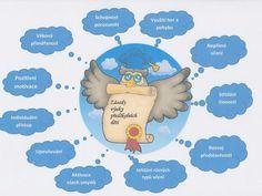 režim dne pro předškolní děti v mš - Hledat Googlem Preschool, Teacher, Classroom, Activities, Kids, Inspiration, Google, Day Planners, Blue Prints