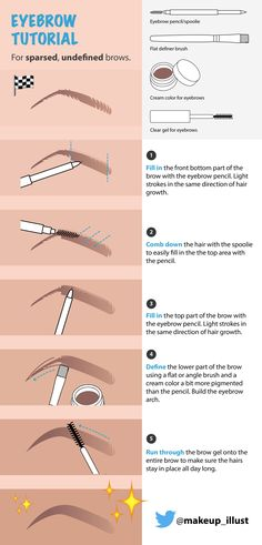 Illustrated Eyebrow Tutorial - Desi Perkins - 5 Steps Routine #Brows