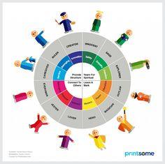 What's an archetype? #Marketing #Psychology #Inbound