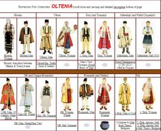 Oltenia Folk, Traditional, Costumes, Outfit, Beauty, Beleza, Popular, Dress Up Clothes, Fork