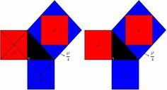 Deducciones del Teorema de Pitágoras a lo largo de la historia como recurso didáctico en el proceso de enseñanza-aprendizaje de la matemática