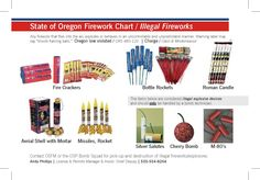 State of Oregon firework chart - illegal fireworks, by the Oregon State Fire Marshal