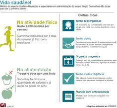 Bem Estar - Infográfico sobre vida saudável (Foto: Arte/G1)