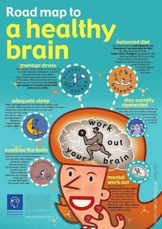 A road map to a healthy brain.