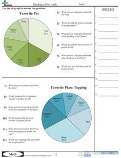 Circle graphs worksheets 7th grade