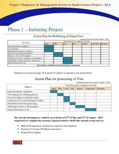 Manpower Mobilization Plan  Manpower Planning Template