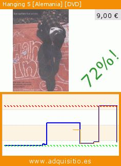 Hanging 5 [Alemania] [DVD] (DVD). Baja 72%! Precio actual 9,00 €, el precio anterior fue de 32,48 €. http://www.adquisitio.es/cms-constructive-media/hanging-5-alemania-dvd