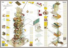 David Jimenez Iniesta + Maria Angeles Penalver Architecture Drawings, Architecture Portfolio, Landscape Architecture, Architecture Design, Architecture Board, Eminence Grise, Source Of Inspiration, Design Inspiration, Kowloon Walled City